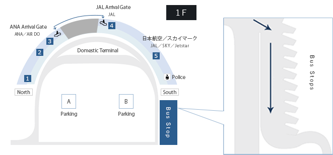 New Chitose Airport(新千歳空港-CTS)